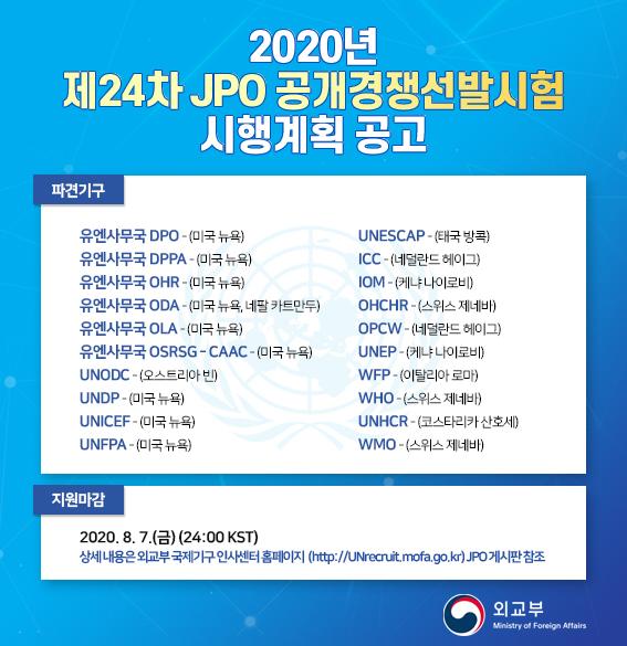 2020년 국제기구초급전문가(JPO) 선발